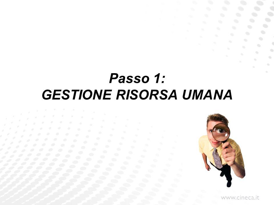 Passo 1: GESTIONE RISORSA UMANA