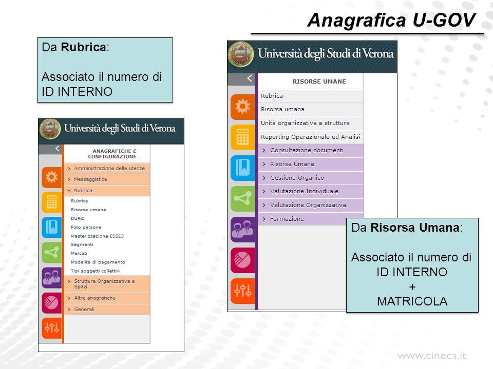 Anagrafica U-GOV Da Rubrica: Associato il numero di ID INTERNO