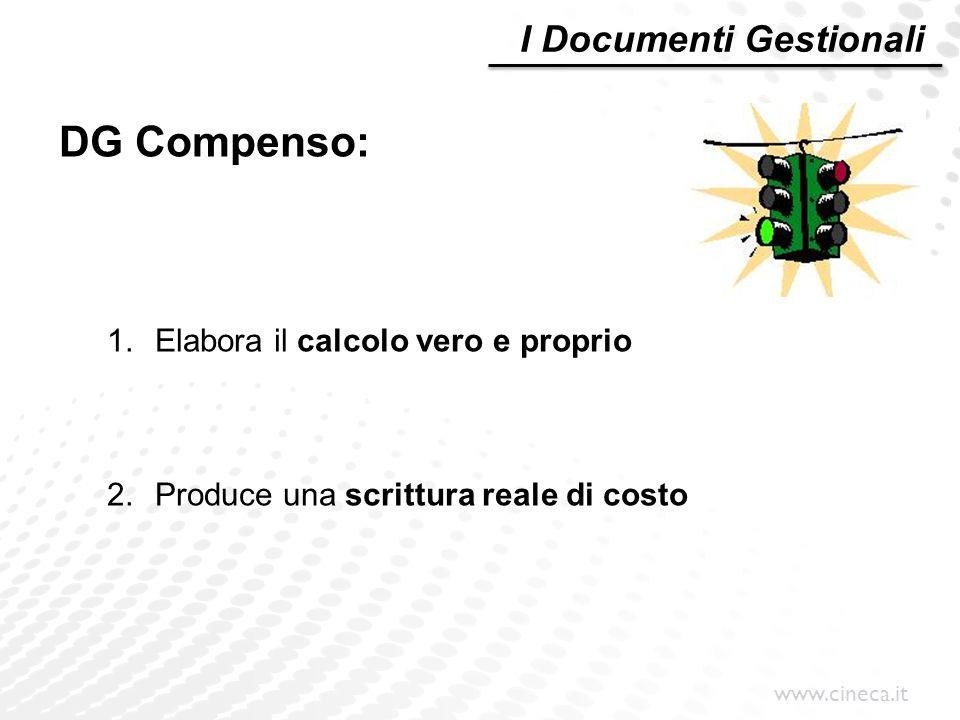 DG Compenso: I Documenti Gestionali Elabora il calcolo vero e proprio