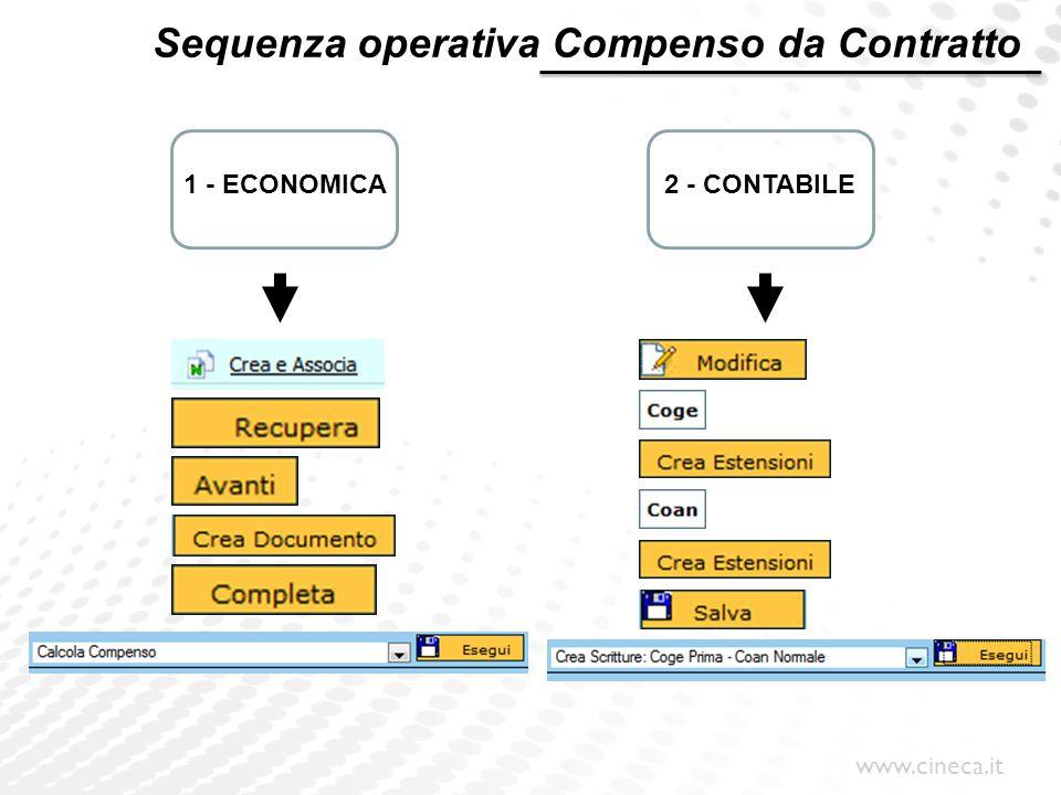 Sequenza operativa Compenso da Contratto
