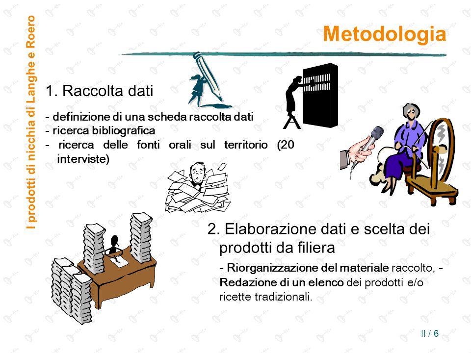 Metodologia 1. Raccolta dati