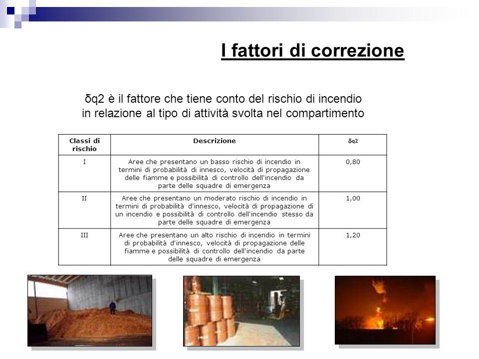 I fattori di correzione