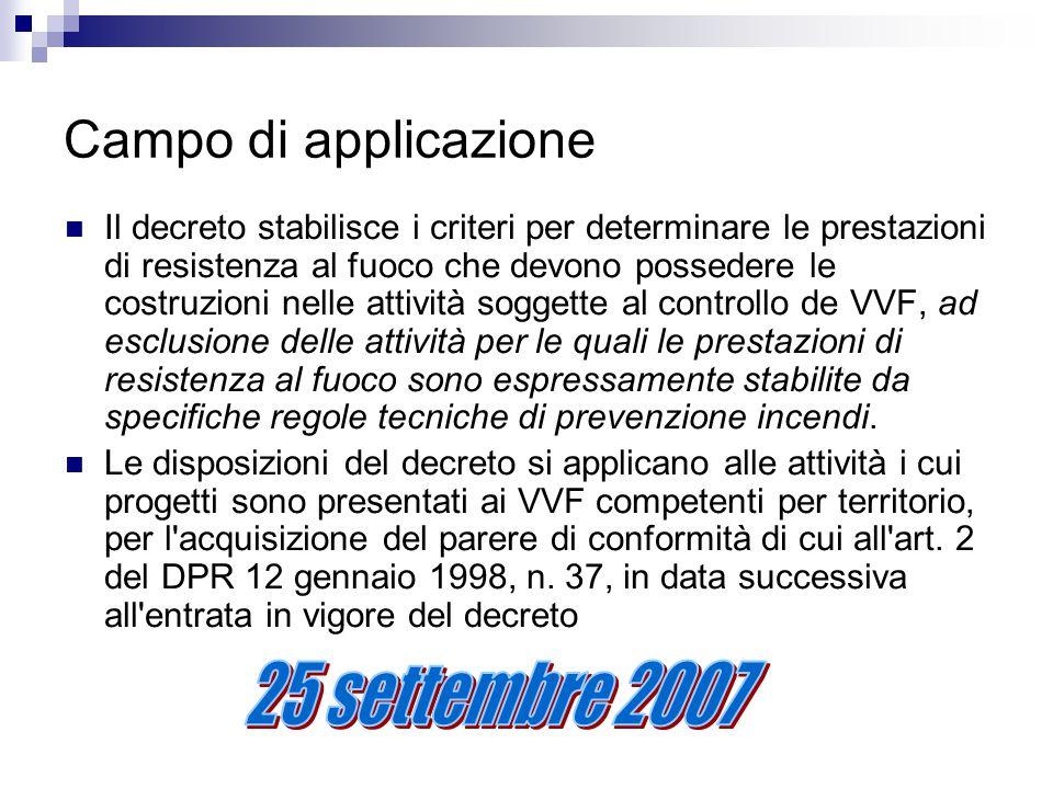 Campo di applicazione 25 settembre 2007