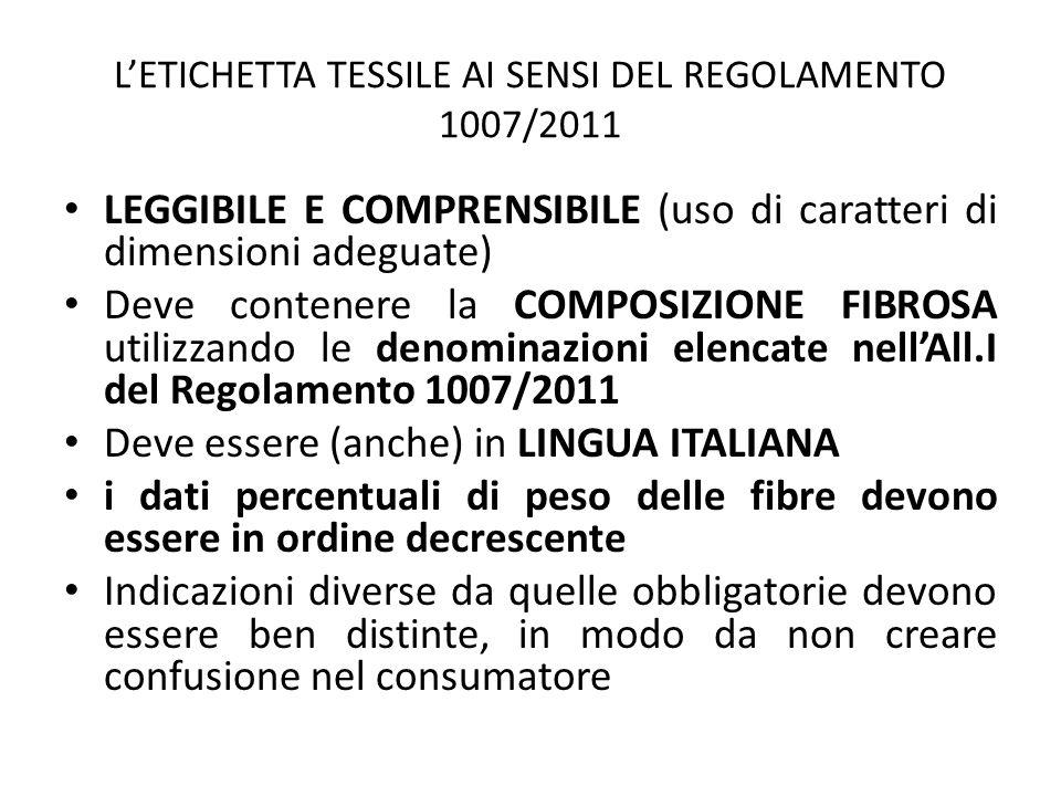 L'ETICHETTA TESSILE AI SENSI DEL REGOLAMENTO 1007/2011