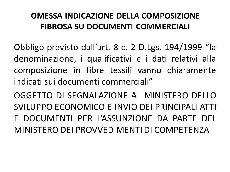 OMESSA INDICAZIONE DELLA COMPOSIZIONE FIBROSA SU DOCUMENTI COMMERCIALI