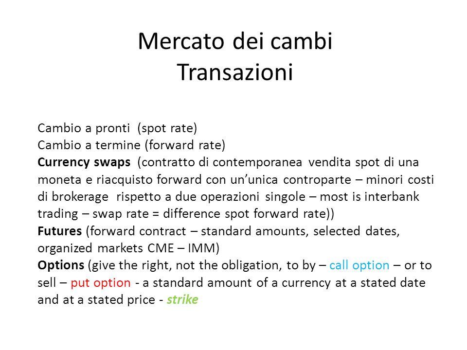 Mercato dei cambi Transazioni
