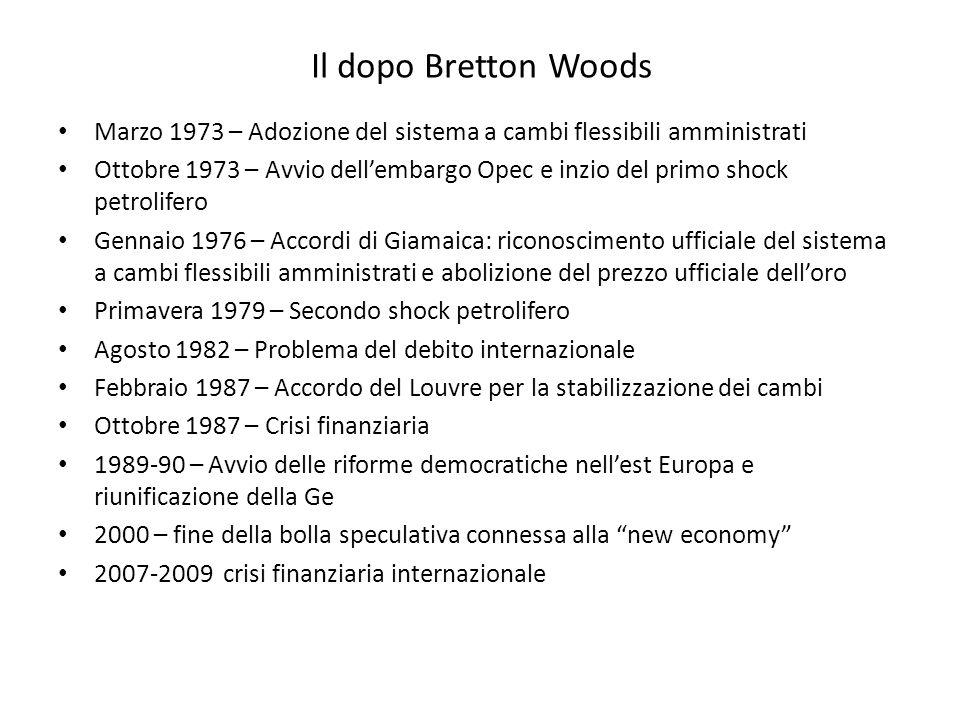 Il dopo Bretton Woods Marzo 1973 – Adozione del sistema a cambi flessibili amministrati.