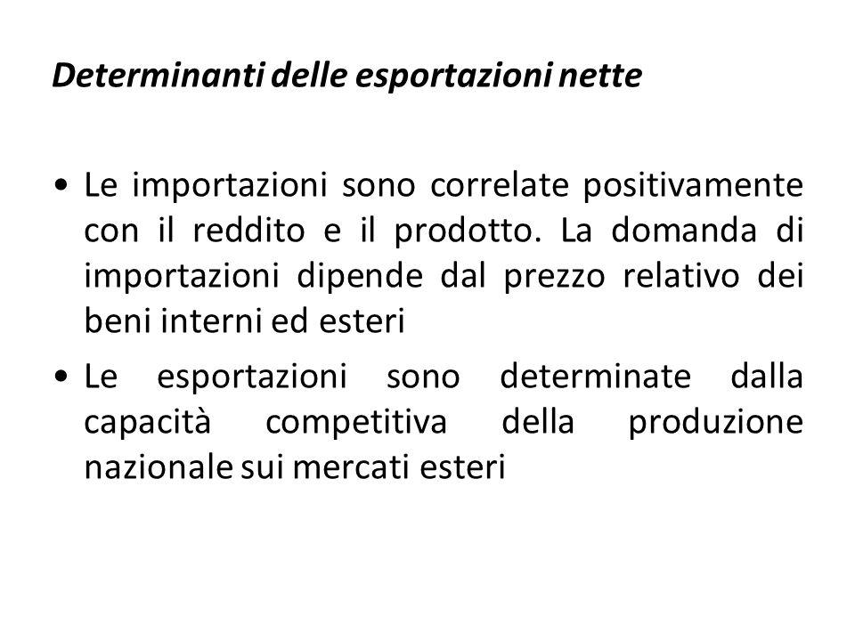 Determinanti delle esportazioni nette