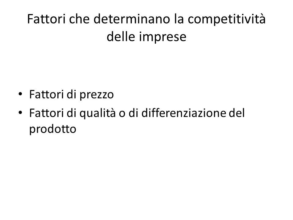 Fattori che determinano la competitività delle imprese