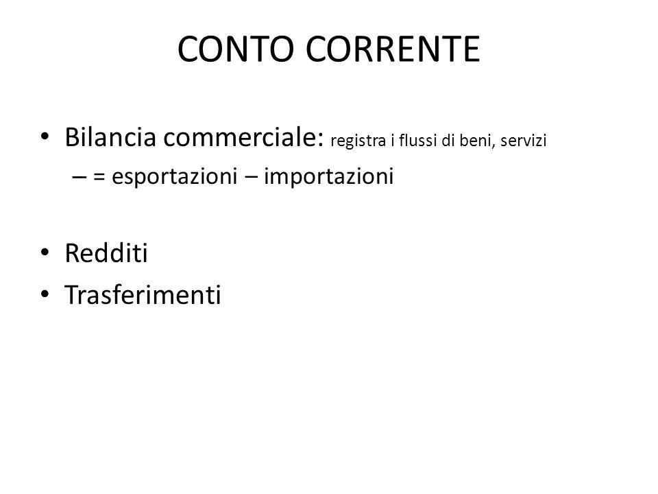 CONTO CORRENTE Bilancia commerciale: registra i flussi di beni, servizi. = esportazioni – importazioni.
