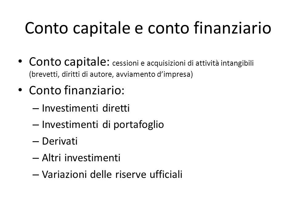 Conto capitale e conto finanziario