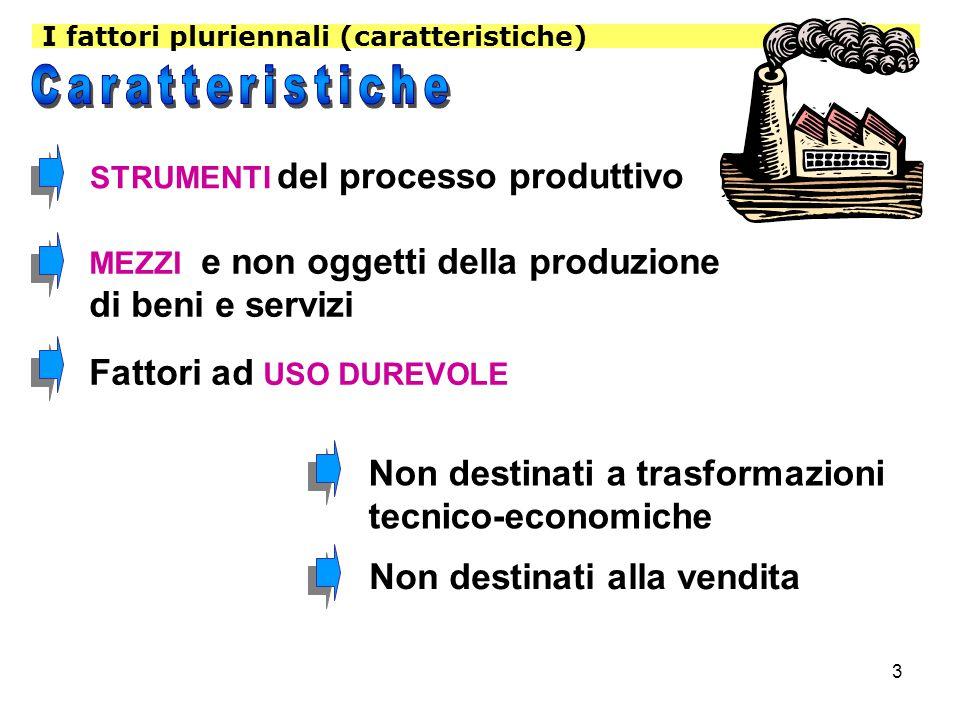 STRUMENTI del processo produttivo