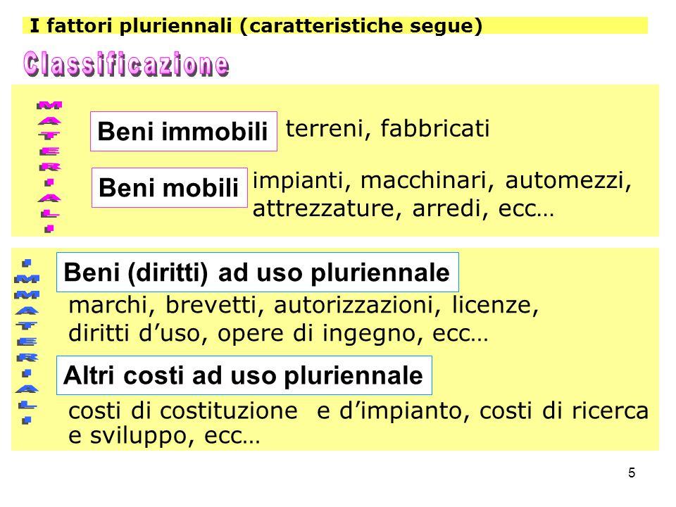 Classificazione MATERIALI IMMATERIALI Beni immobili Beni mobili