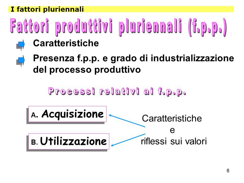 Processi relativi ai f.p.p.