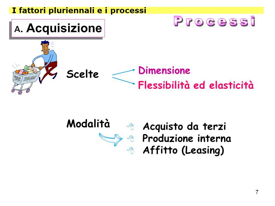 Processi Scelte Modalità Dimensione Flessibilità ed elasticità