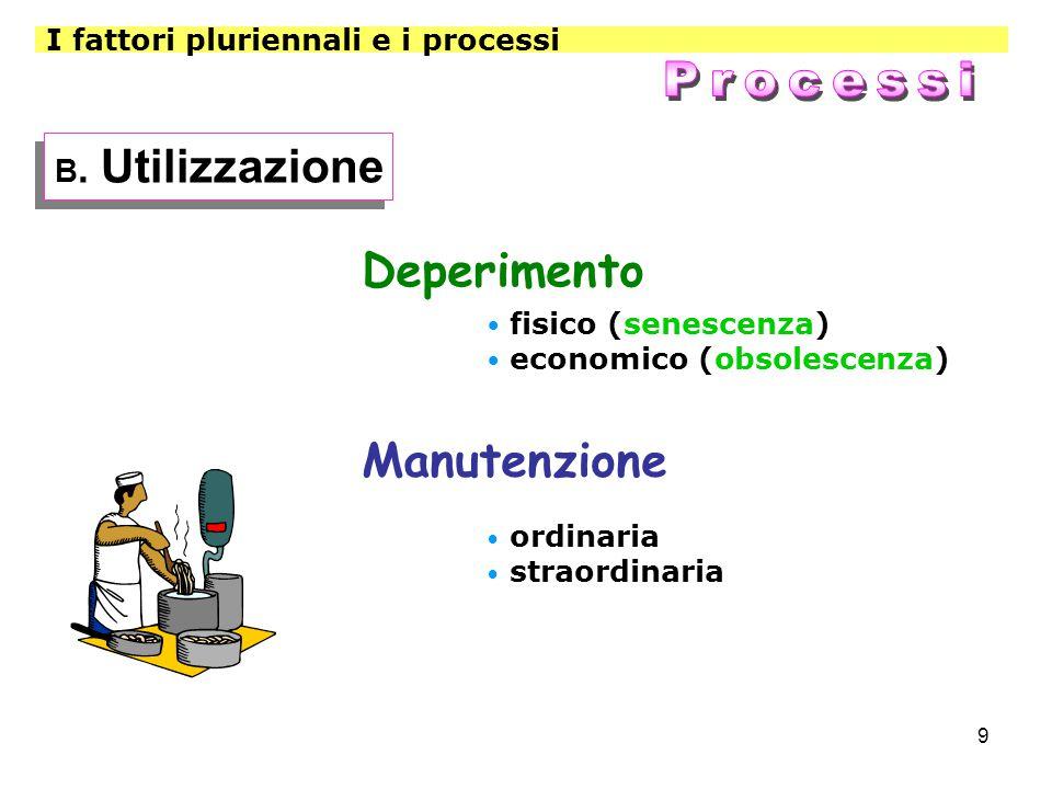 Processi Deperimento Manutenzione B. Utilizzazione