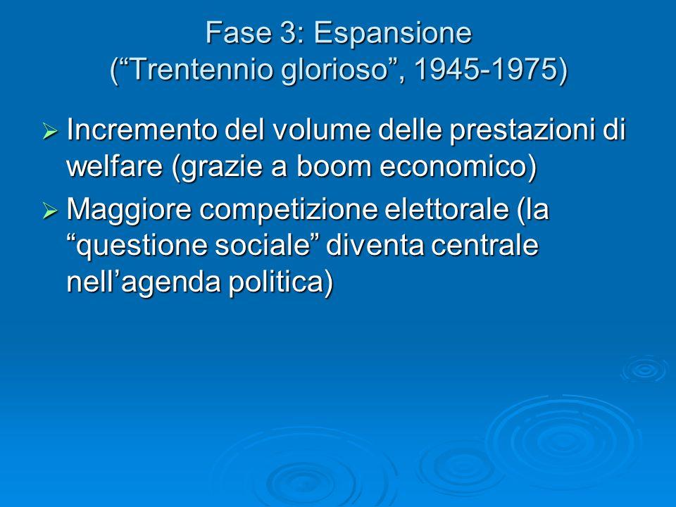 Fase 3: Espansione ( Trentennio glorioso , 1945-1975)