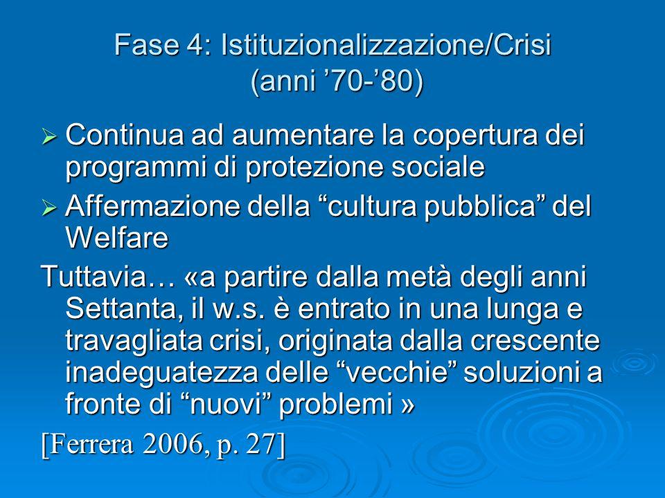 Fase 4: Istituzionalizzazione/Crisi (anni '70-'80)