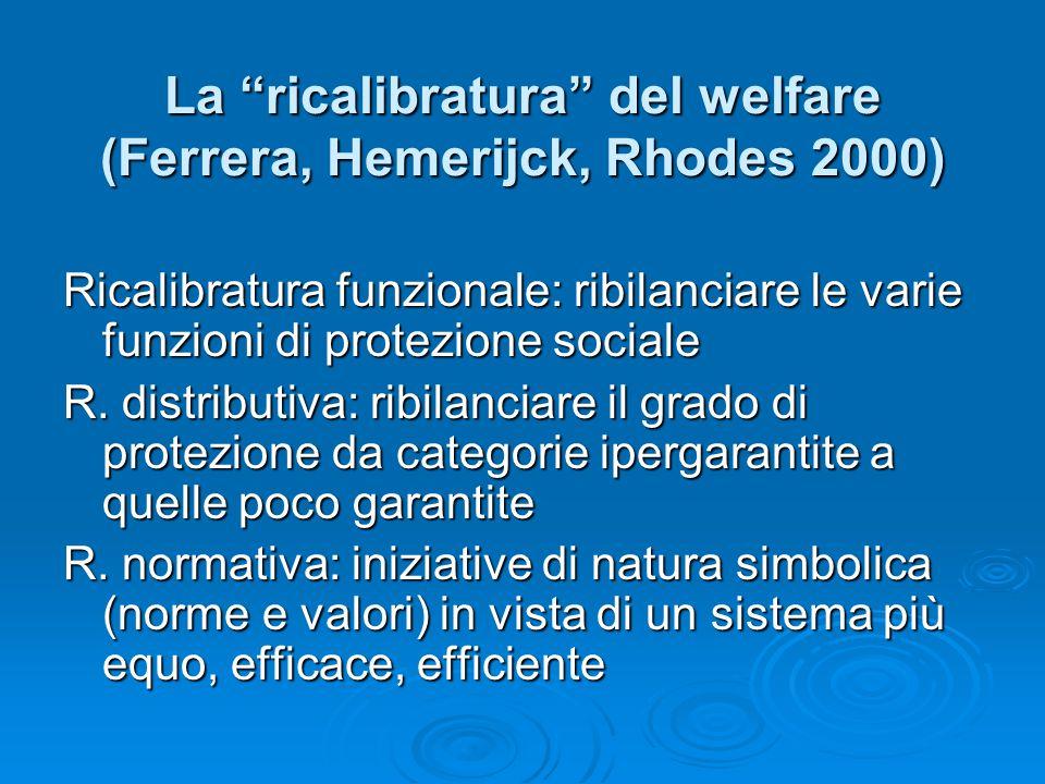 La ricalibratura del welfare (Ferrera, Hemerijck, Rhodes 2000)