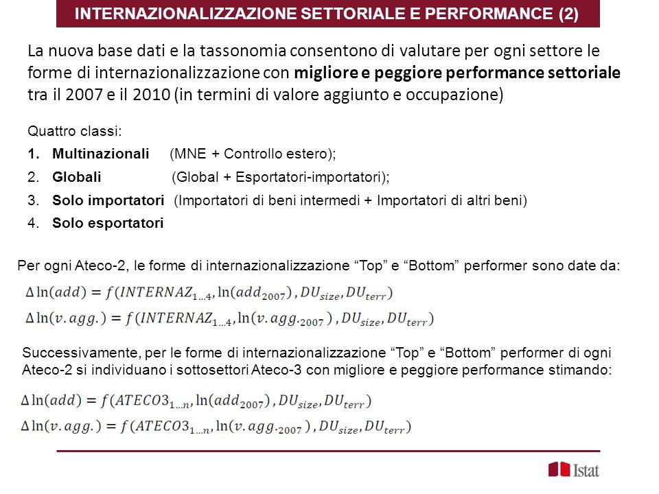 INTERNAZIONALIZZAZIONE SETTORIALE E PERFORMANCE (2)