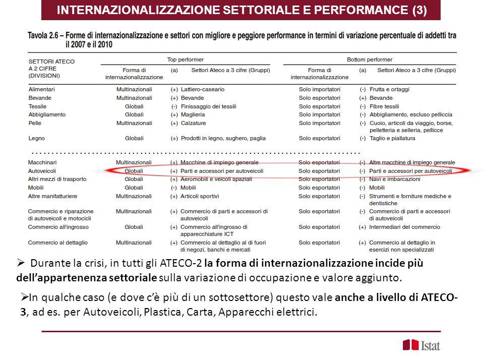 INTERNAZIONALIZZAZIONE SETTORIALE E PERFORMANCE (3)