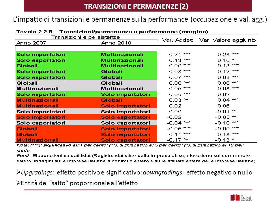 TRANSIZIONI E PERMANENZE (2)