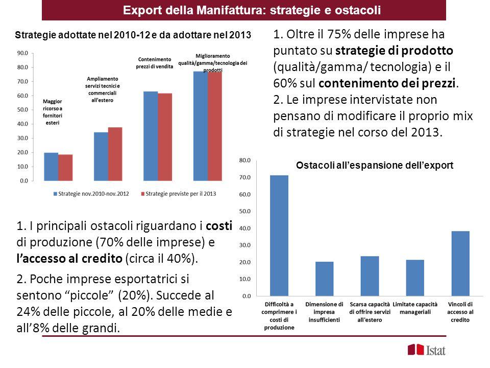 Export della Manifattura: strategie e ostacoli