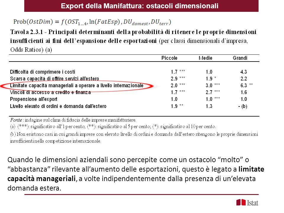 Export della Manifattura: ostacoli dimensionali