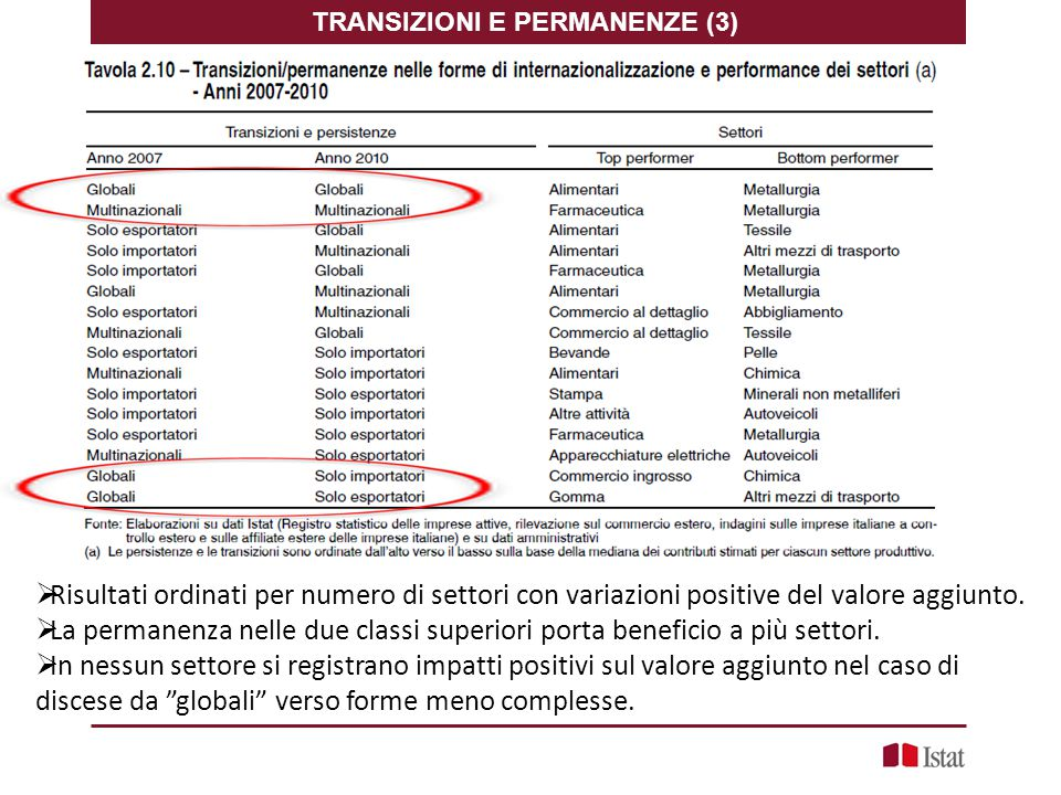 TRANSIZIONI E PERMANENZE (3)