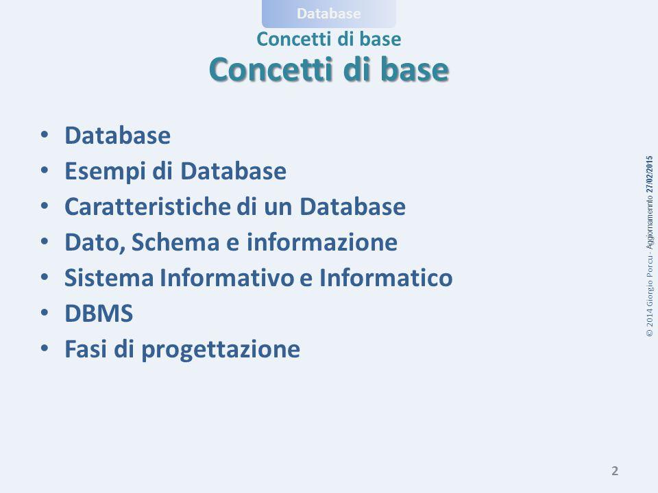 Concetti di base Database Esempi di Database