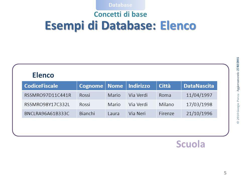 Esempi di Database: Elenco