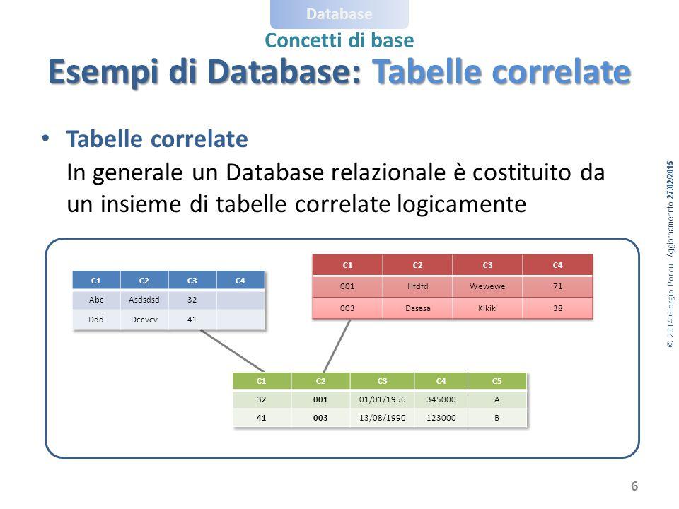 Esempi di Database: Tabelle correlate