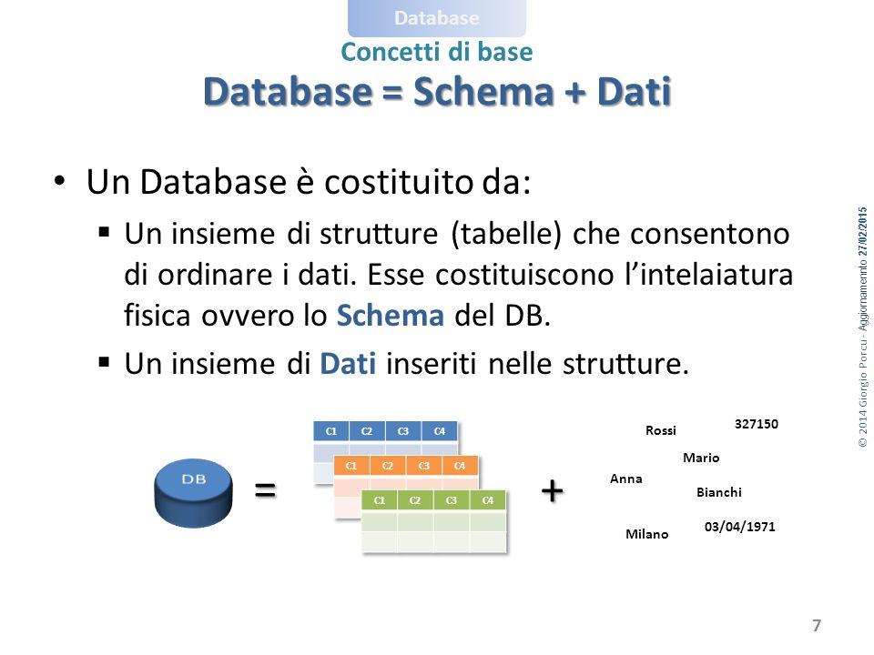 Database = Schema + Dati