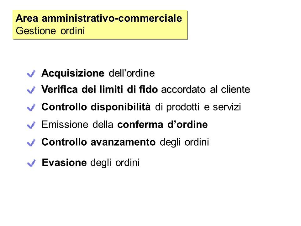 Area amministrativo-commerciale