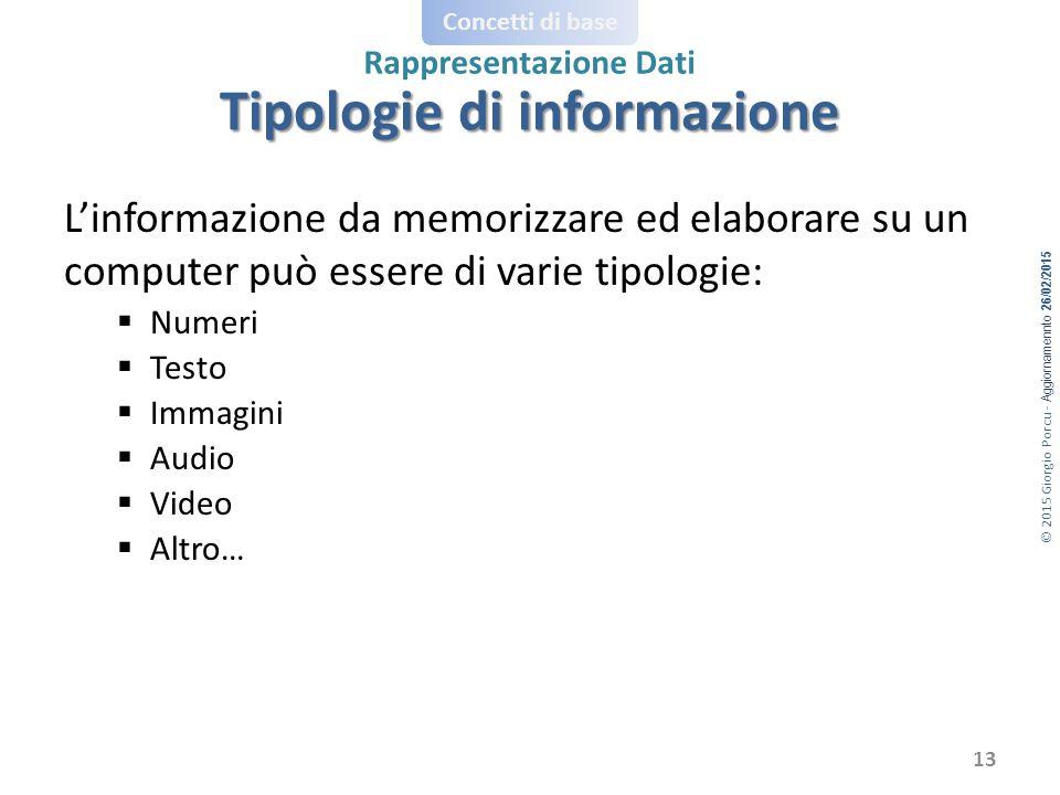 Tipologie di informazione