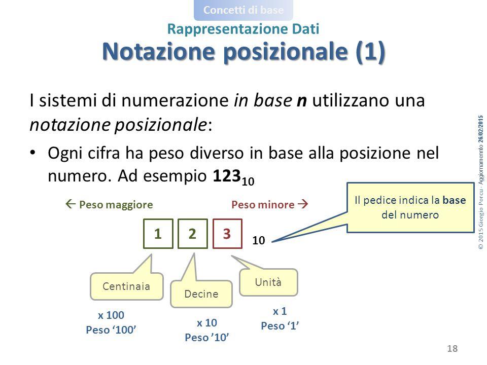 Notazione posizionale (1)