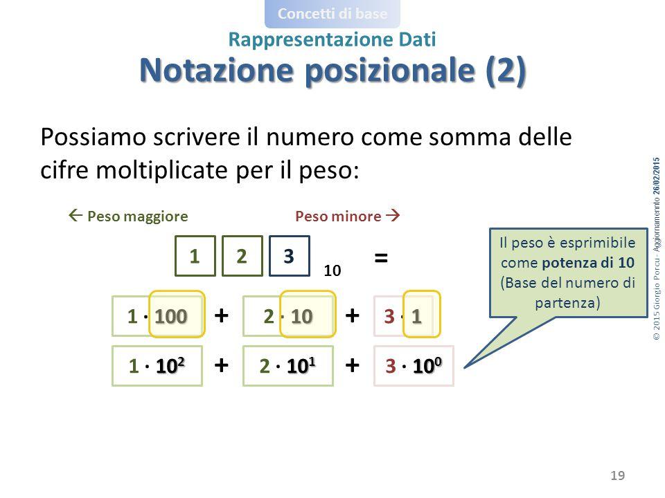 Notazione posizionale (2)