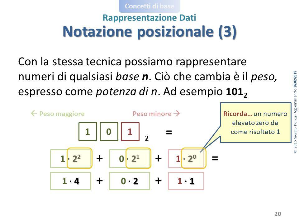 Notazione posizionale (3)
