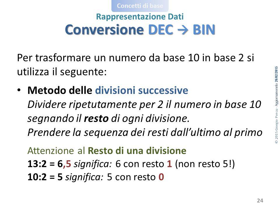 Conversione DEC  BIN Per trasformare un numero da base 10 in base 2 si utilizza il seguente: Metodo delle divisioni successive.