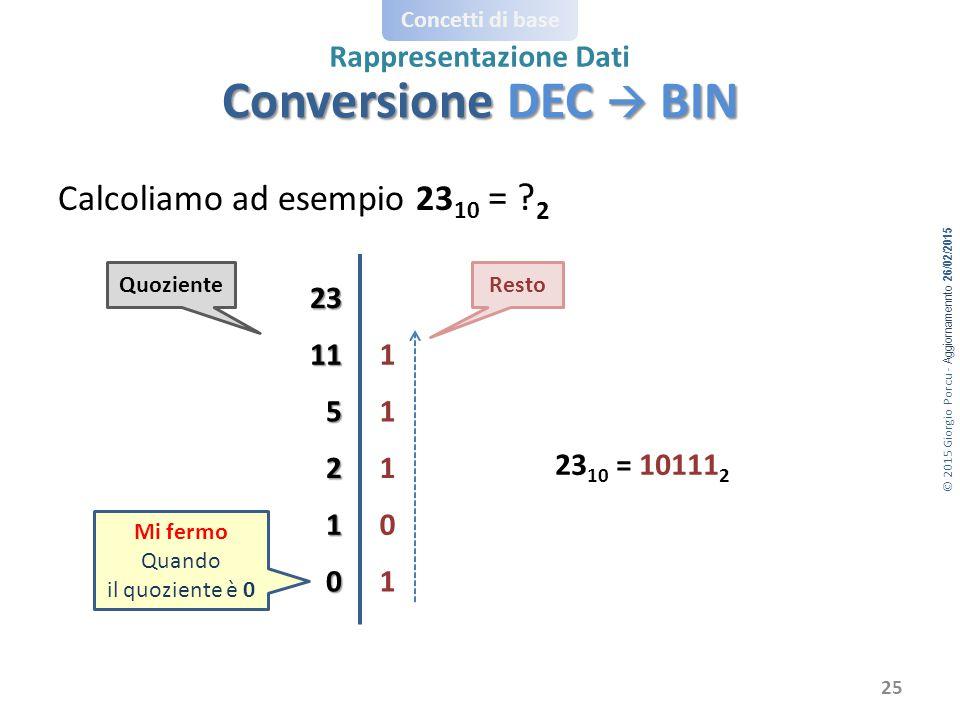 Conversione DEC  BIN Calcoliamo ad esempio 2310 = 2 23 11 1 5 1 2 1