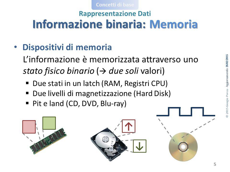 Informazione binaria: Memoria