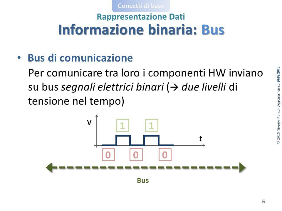 Informazione binaria: Bus