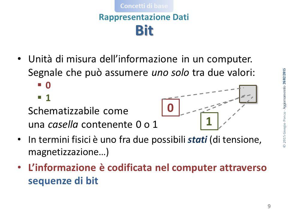Bit 1 Unità di misura dell'informazione in un computer.