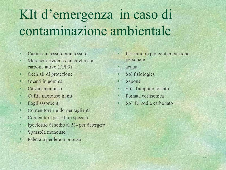 KIt d'emergenza in caso di contaminazione ambientale