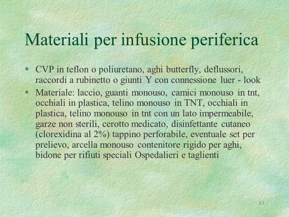 Materiali per infusione periferica