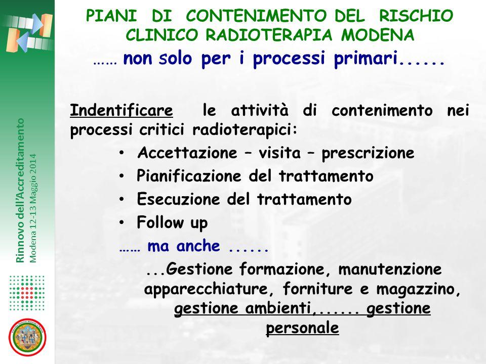 PIANI DI CONTENIMENTO DEL RISCHIO CLINICO RADIOTERAPIA MODENA