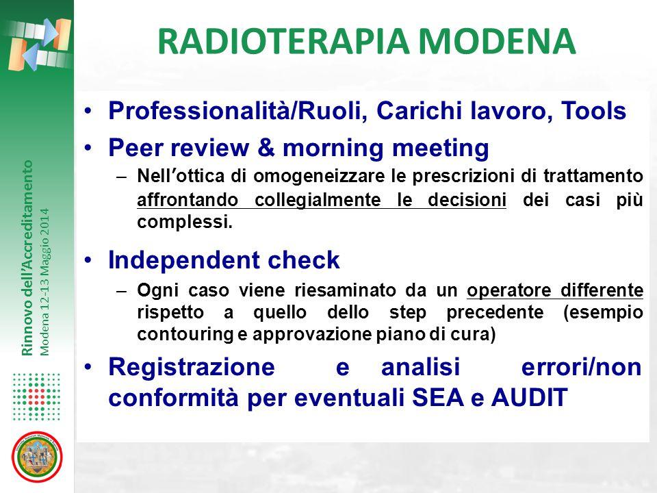 RADIOTERAPIA MODENA Professionalità/Ruoli, Carichi lavoro, Tools
