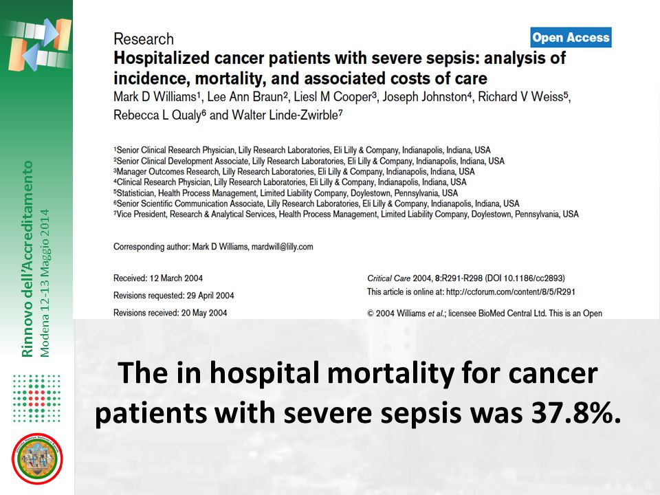 The in hospital mortality for cancer patients with severe sepsis was 37.8%.