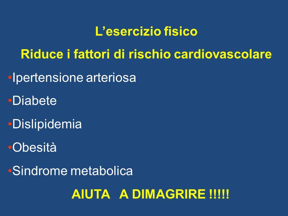 Riduce i fattori di rischio cardiovascolare