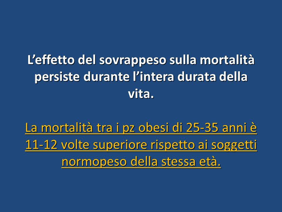 L'effetto del sovrappeso sulla mortalità persiste durante l'intera durata della vita.